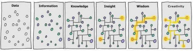 DATA_CONNECTIVITY