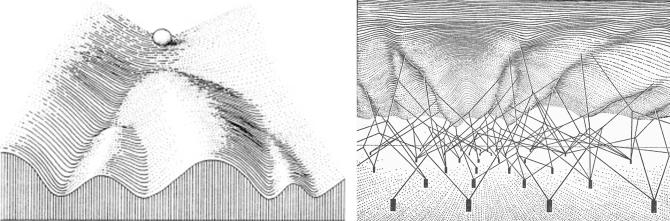 EPIGENETIC LANDSCAPE