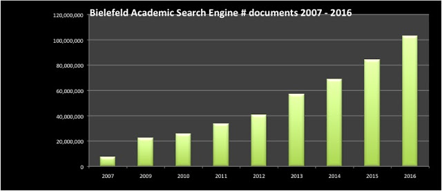 bielefeld-academic-search-engine-docs