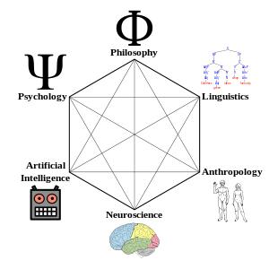cognitive-science