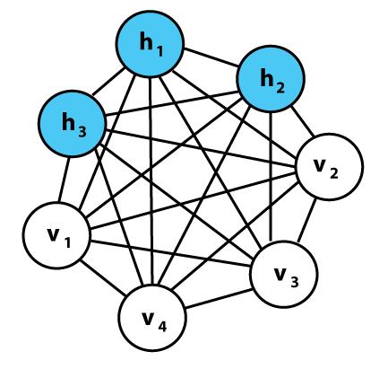 Boltzmannexamplev1