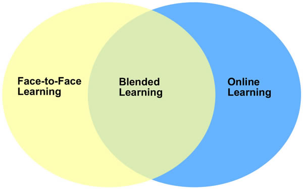 blended-learning-in-education