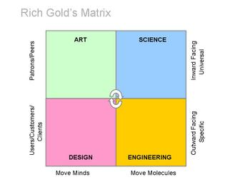 rich_golds_matrix