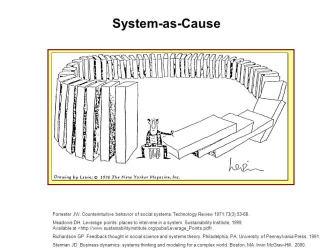 SYSTEM AS CAUSE