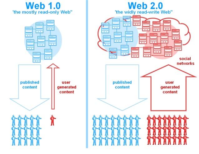 web1-2